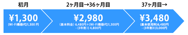無限 WiFi Z 50